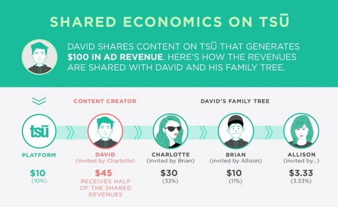 shared-economics-e1415325247471